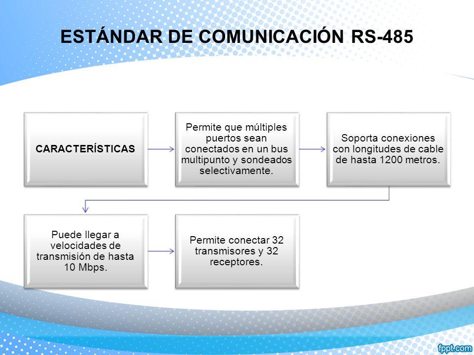 ESTÁNDAR DE COMUNICACIÓN RS-485 CARACTERÍSTICAS Permite que múltiples puertos sean conectados en un bus multipunto y sondeados selectivamente. Soporta