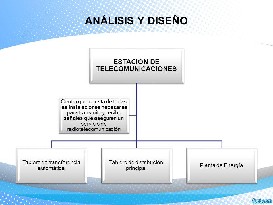 ANÁLISIS Y DISEÑO ESTACIÓN DE TELECOMUNICACIONES Tablero de transferencia automática Tablero de distribución principal Planta de Energía Centro que co