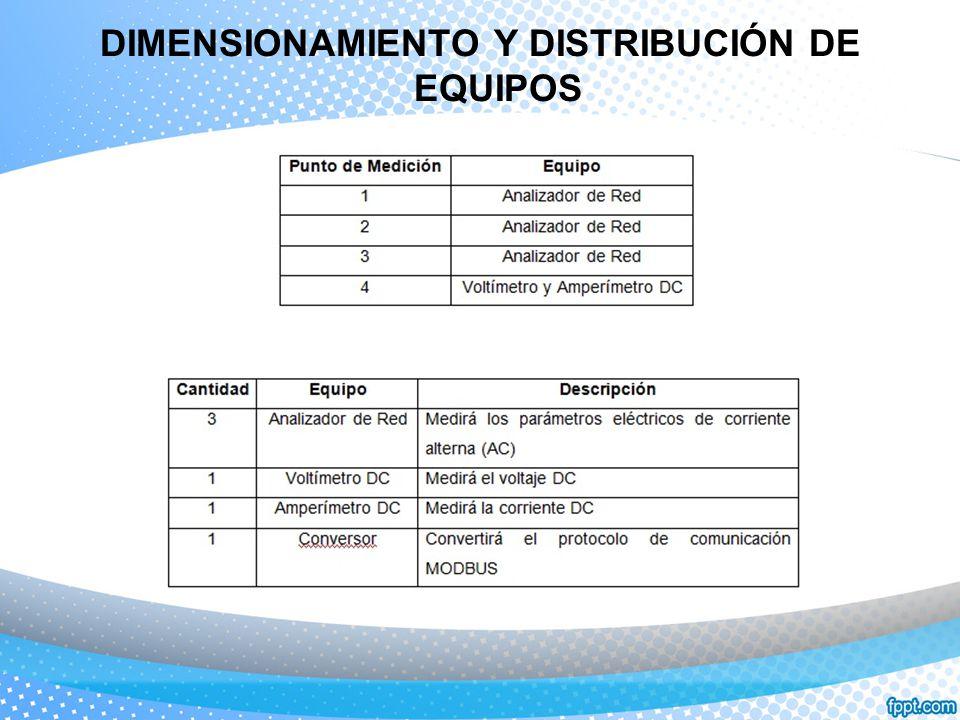 DIMENSIONAMIENTO Y DISTRIBUCIÓN DE EQUIPOS