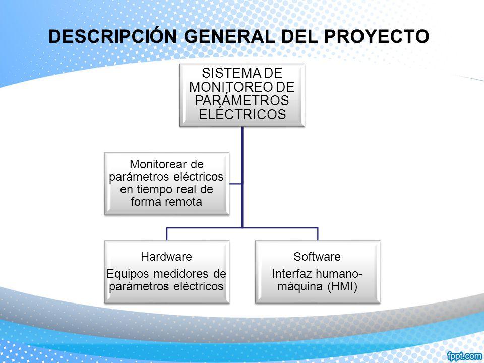 DESCRIPCIÓN GENERAL DEL PROYECTO SISTEMA DE MONITOREO DE PARÁMETROS ELÉCTRICOS Hardware Equipos medidores de parámetros eléctricos Software Interfaz h