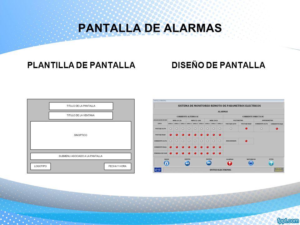 PANTALLA DE ALARMAS PLANTILLA DE PANTALLADISEÑO DE PANTALLA