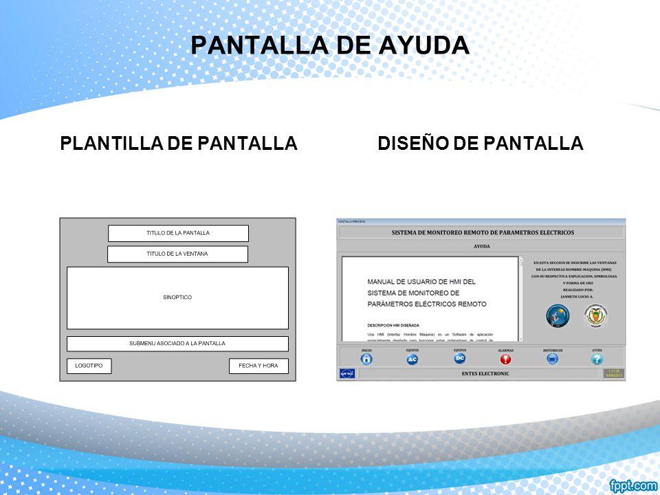 PANTALLA DE AYUDA PLANTILLA DE PANTALLADISEÑO DE PANTALLA