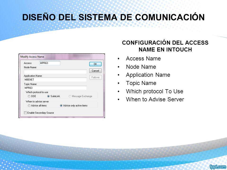 DISEÑO DEL SISTEMA DE COMUNICACIÓN CONFIGURACIÓN DEL ACCESS NAME EN INTOUCH Access Name Node Name Application Name Topic Name Which protocol To Use Wh