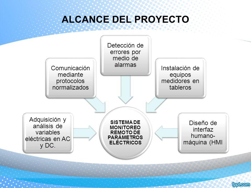ALCANCE DEL PROYECTO SISTEMA DE MONITOREO REMOTO DE PARÁMETROS ELÉCTRICOS Adquisición y análisis de variables eléctricas en AC y DC. Comunicación medi