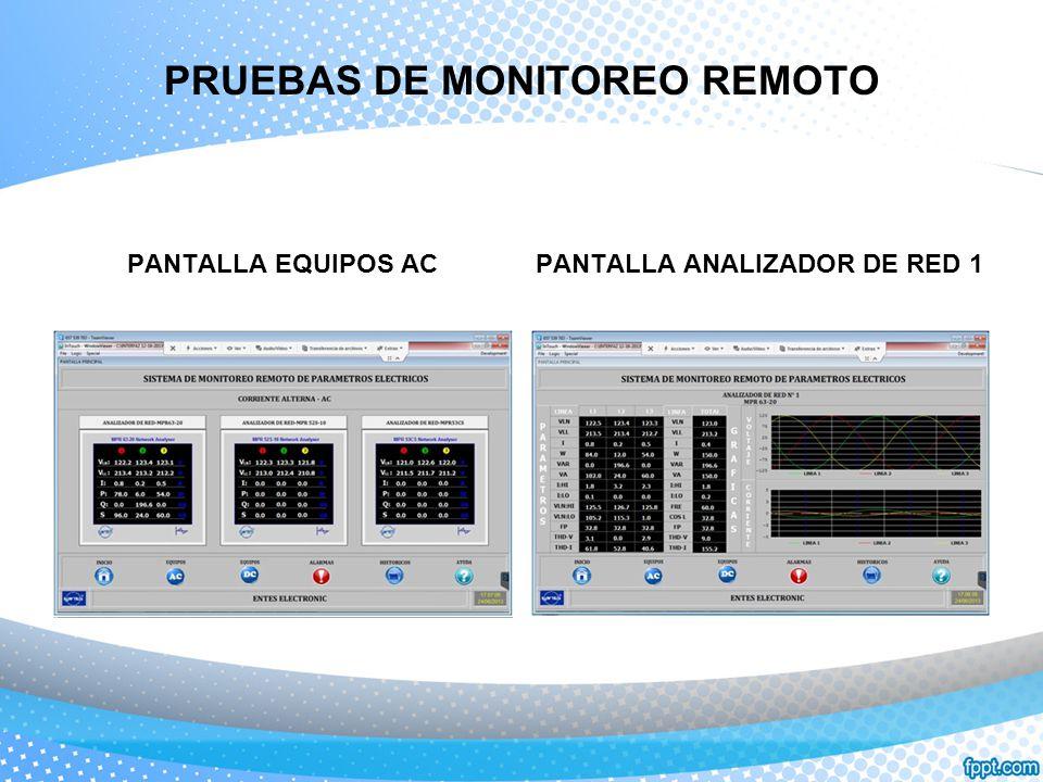 PRUEBAS DE MONITOREO REMOTO PANTALLA EQUIPOS ACPANTALLA ANALIZADOR DE RED 1