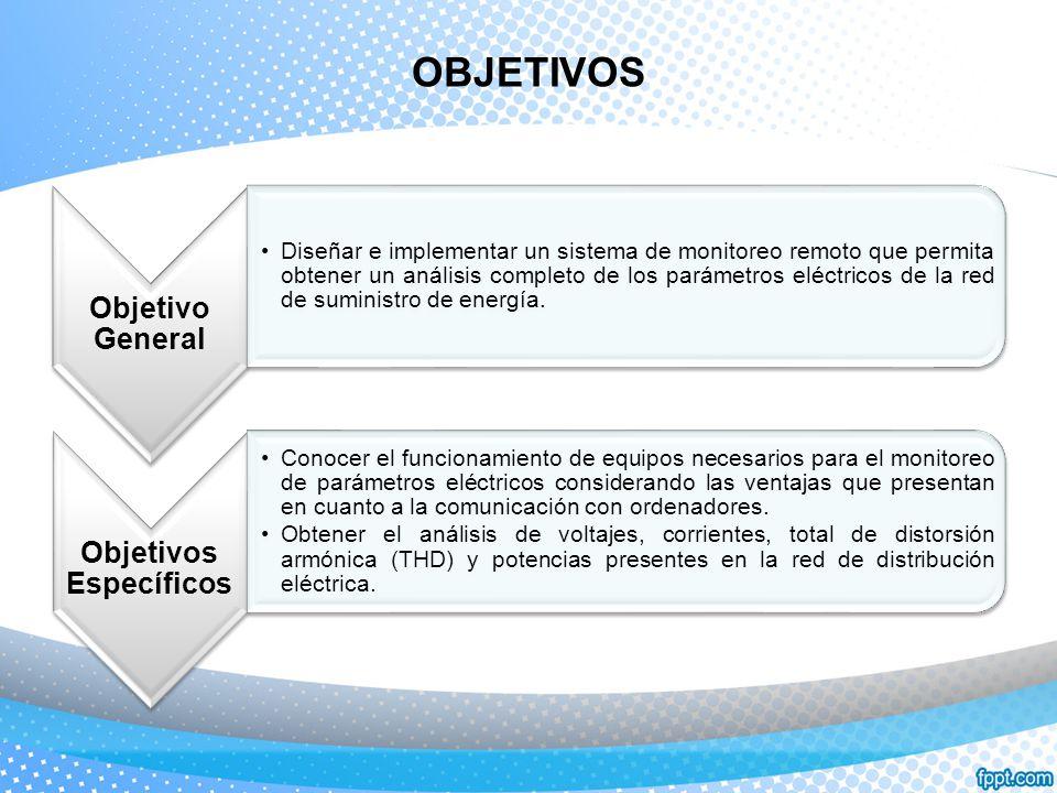 OBJETIVOS Objetivo General Diseñar e implementar un sistema de monitoreo remoto que permita obtener un análisis completo de los parámetros eléctricos