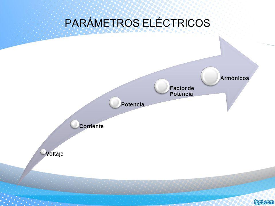PARÁMETROS ELÉCTRICOS Voltaje Corriente Potencia Factor de Potencia Armónicos