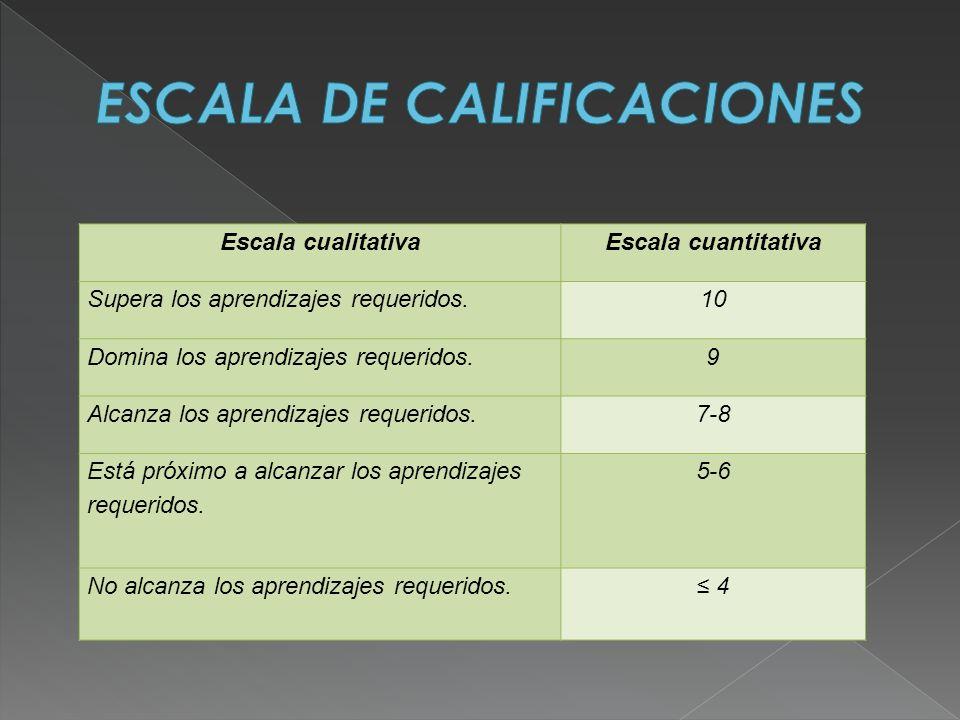 Escala cualitativaEscala cuantitativa Supera los aprendizajes requeridos.10 Domina los aprendizajes requeridos.9 Alcanza los aprendizajes requeridos.7