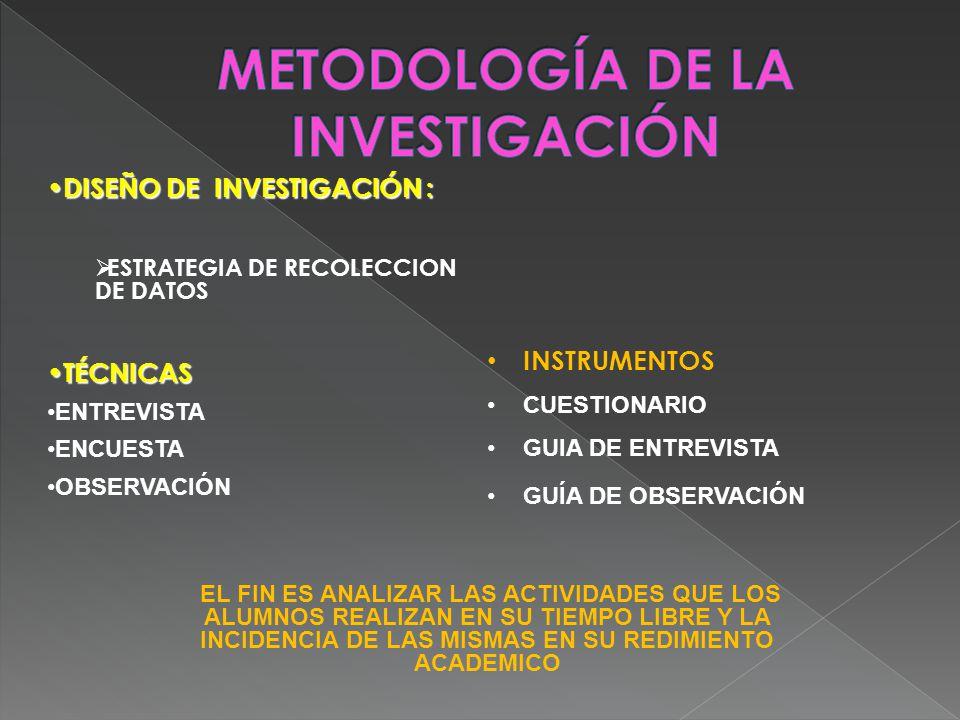 DISEÑO DE INVESTIGACIÓN : DISEÑO DE INVESTIGACIÓN : ESTRATEGIA DE RECOLECCION DE DATOS TÉCNICAS TÉCNICAS ENTREVISTA ENCUESTA OBSERVACIÓN INSTRUMENTOS