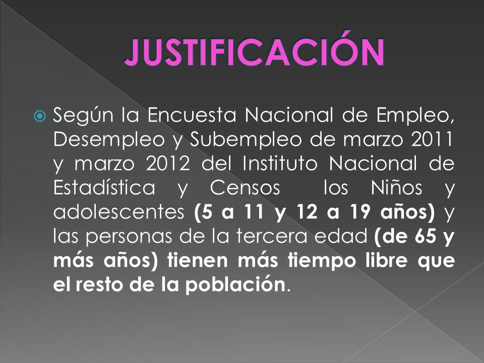 Según la Encuesta Nacional de Empleo, Desempleo y Subempleo de marzo 2011 y marzo 2012 del Instituto Nacional de Estadística y Censos los Niños y adol