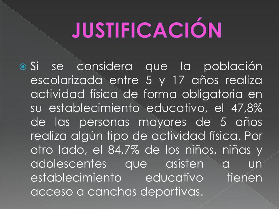 TIPOS DE RENDIMIENTO EDUCATIVO RENDIMIENTO INDIVIDUAL Rendimiento General Rendimiento específico RENDIMIENTO SOCIAL