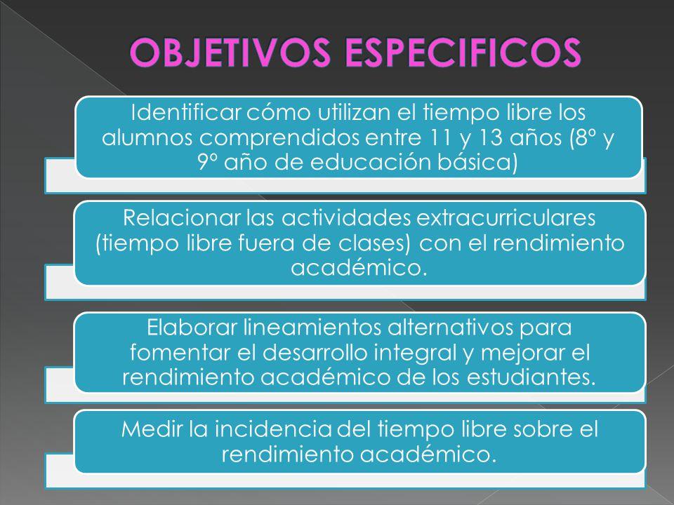 Identificar cómo utilizan el tiempo libre los alumnos comprendidos entre 11 y 13 años (8º y 9º año de educación básica) Relacionar las actividades ext