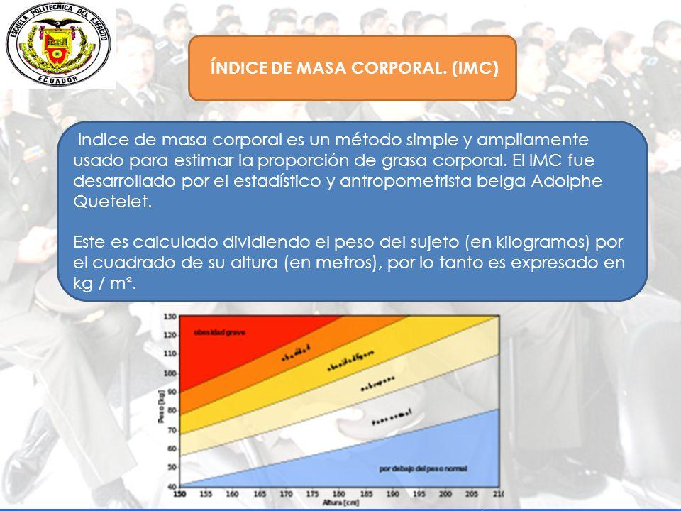 ÍNDICE DE MASA CORPORAL.