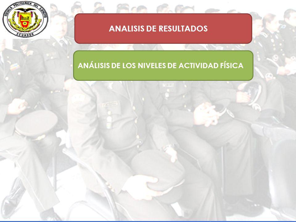 ANALISIS DE RESULTADOS ANÁLISIS DE LOS NIVELES DE ACTIVIDAD FÍSICA