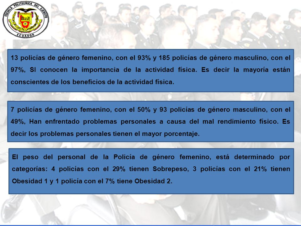 13 policías de género femenino, con el 93% y 185 policías de género masculino, con el 97%, SI conocen la importancia de la actividad física.