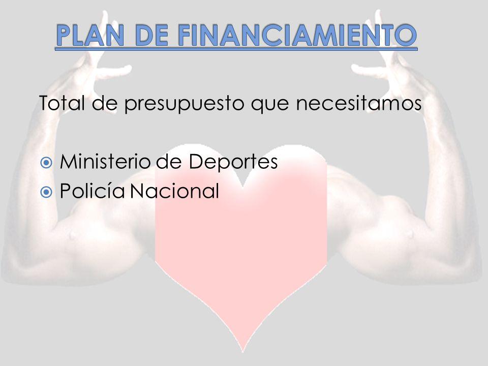 Total de presupuesto que necesitamos Ministerio de Deportes Policía Nacional