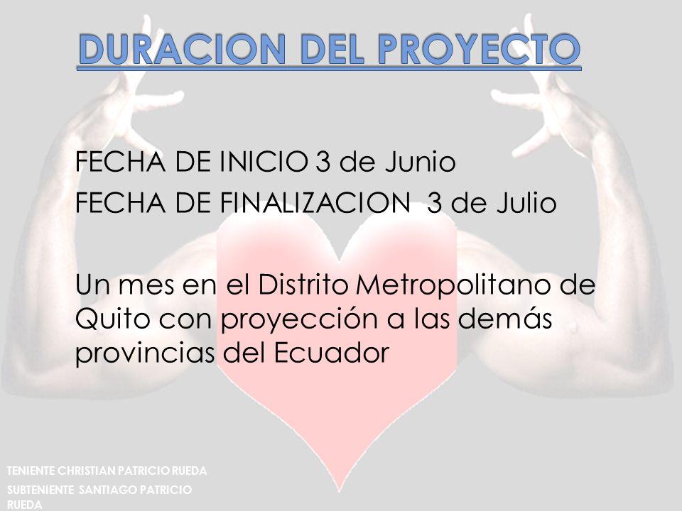 FECHA DE INICIO 3 de Junio FECHA DE FINALIZACION 3 de Julio Un mes en el Distrito Metropolitano de Quito con proyección a las demás provincias del Ecuador TENIENTE CHRISTIAN PATRICIO RUEDA SUBTENIENTE SANTIAGO PATRICIO RUEDA