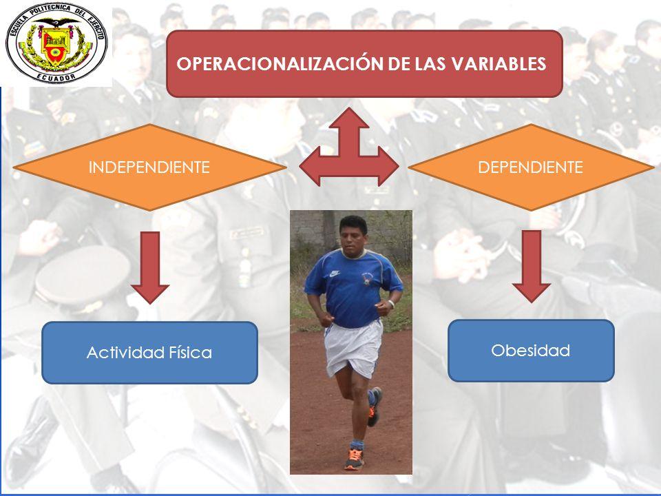 OPERACIONALIZACIÓN DE LAS VARIABLES INDEPENDIENTE DEPENDIENTE Actividad Física Obesidad