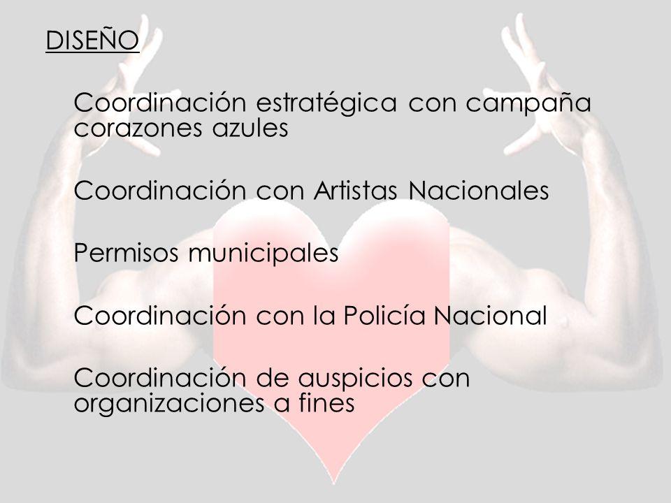 DISEÑO Coordinación estratégica con campaña corazones azules Coordinación con Artistas Nacionales Permisos municipales Coordinación con la Policía Nacional Coordinación de auspicios con organizaciones a fines