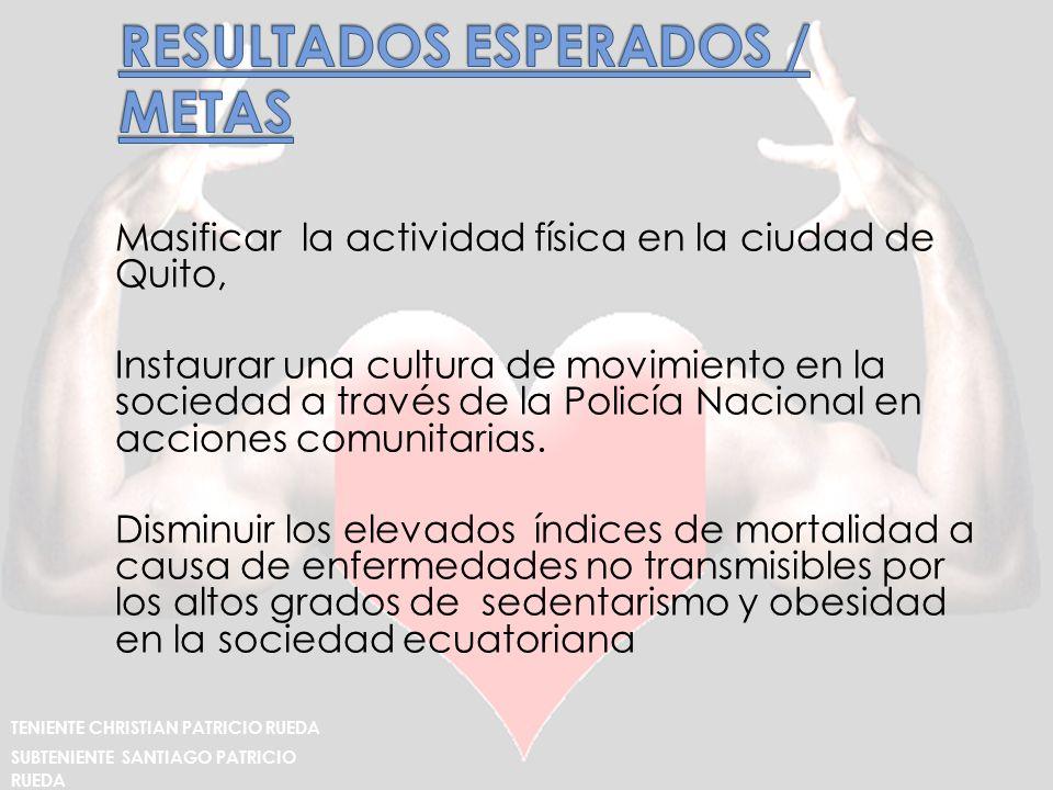 Masificar la actividad física en la ciudad de Quito, Instaurar una cultura de movimiento en la sociedad a través de la Policía Nacional en acciones comunitarias.
