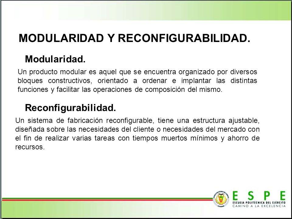 MODULARIDAD Y RECONFIGURABILIDAD. Un producto modular es aquel que se encuentra organizado por diversos bloques constructivos, orientado a ordenar e i