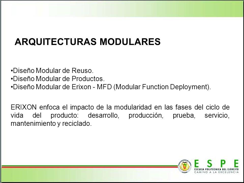 Diseño Modular de Reuso. Diseño Modular de Productos. Diseño Modular de Erixon - MFD (Modular Function Deployment). ARQUITECTURAS MODULARES ERIXON enf