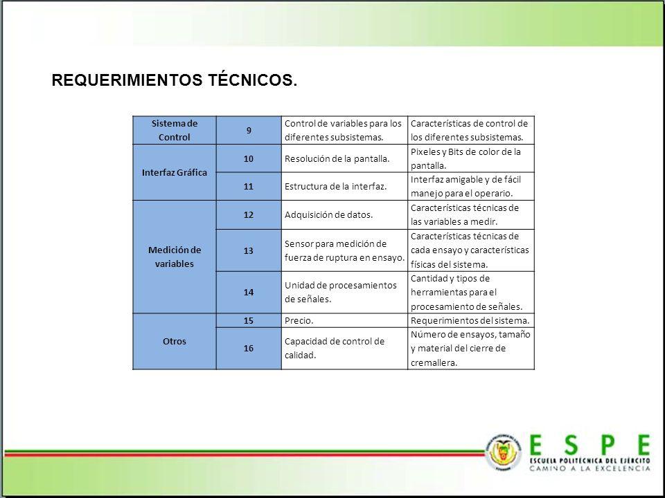 REQUERIMIENTOS TÉCNICOS. Sistema de Control 9 Control de variables para los diferentes subsistemas. Características de control de los diferentes subsi