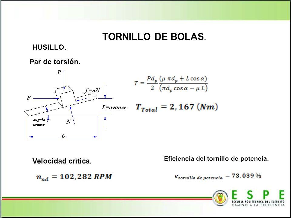 TORNILLO DE BOLAS. HUSILLO. Par de torsión. Eficiencia del tornillo de potencia. Velocidad crítica.