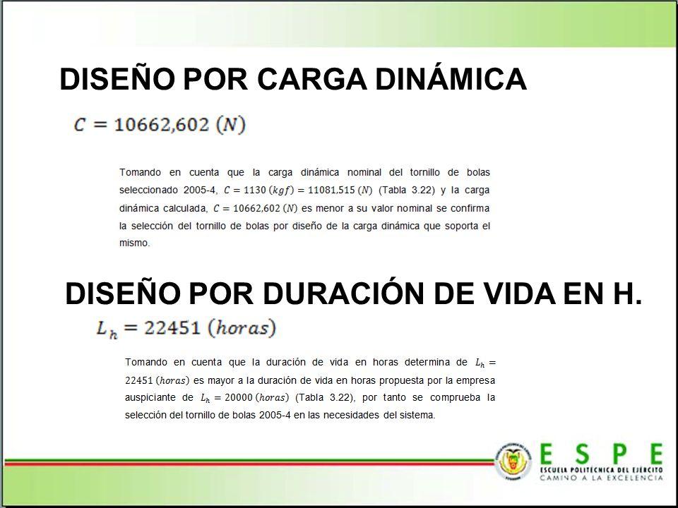 DISEÑO POR CARGA DINÁMICA DISEÑO POR DURACIÓN DE VIDA EN H.
