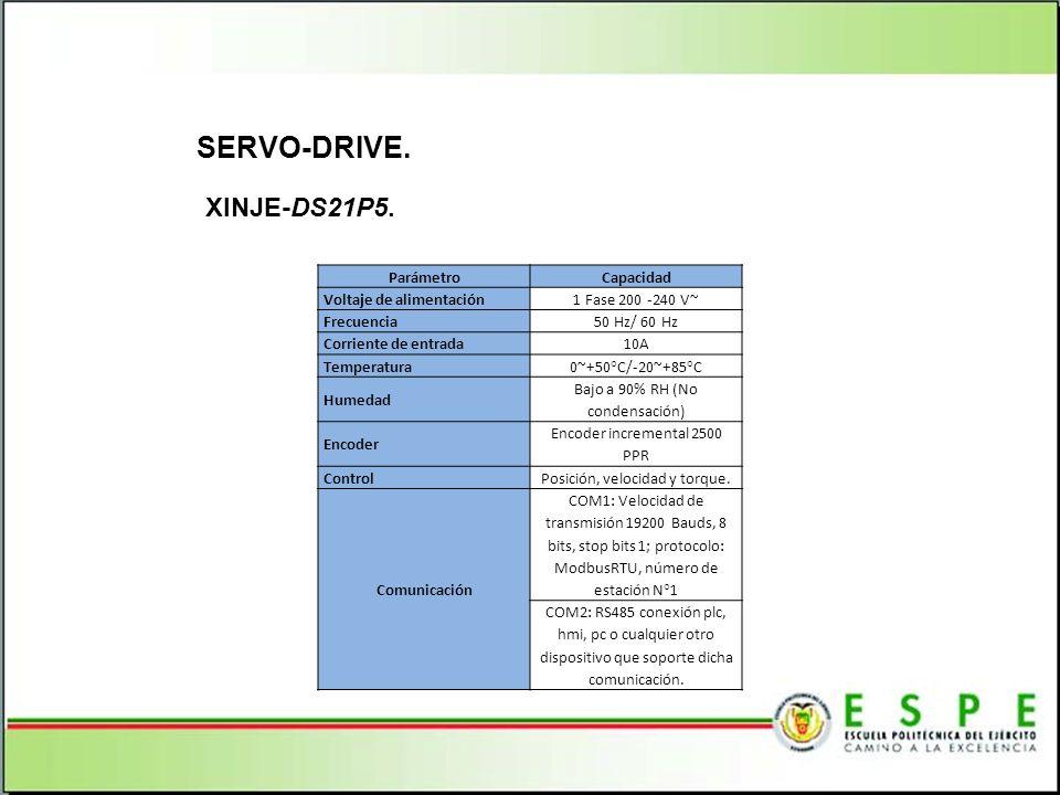 SERVO-DRIVE. XINJE-DS21P5. ParámetroCapacidad Voltaje de alimentación1 Fase 200 -240 V~ Frecuencia50 Hz/ 60 Hz Corriente de entrada10A Temperatura 0~+