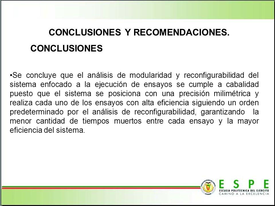 CONCLUSIONES Y RECOMENDACIONES. CONCLUSIONES Se concluye que el análisis de modularidad y reconfigurabilidad del sistema enfocado a la ejecución de en