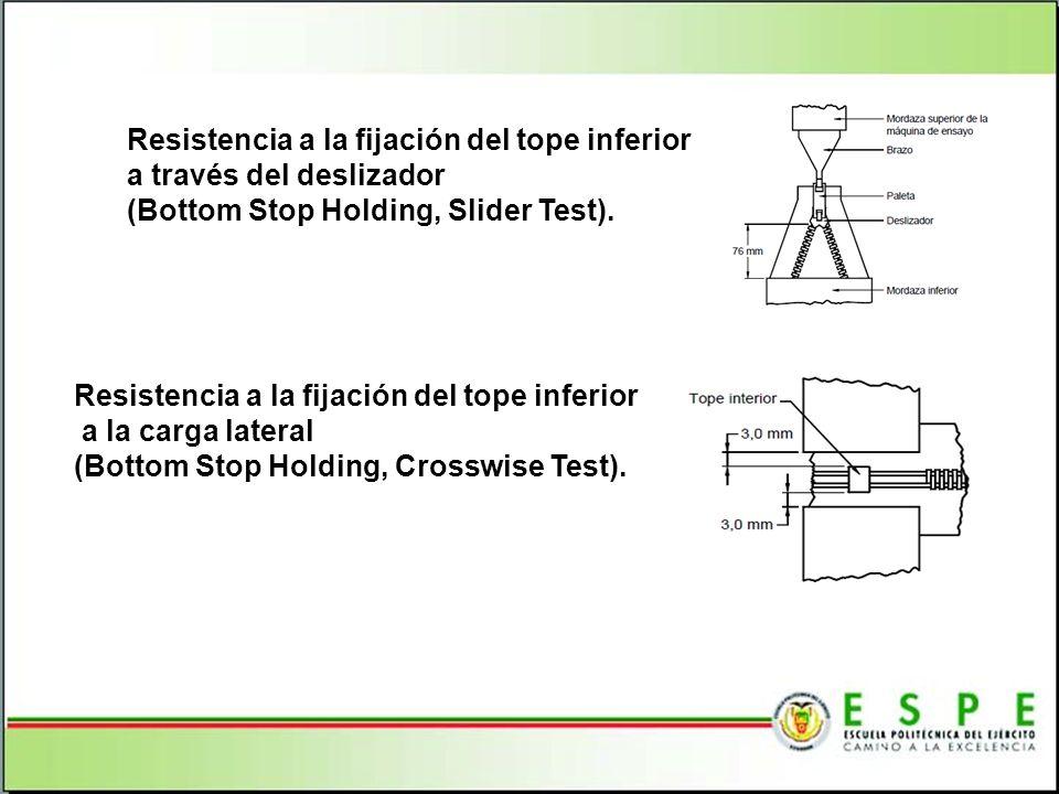 Resistencia a la fijación del tope inferior a través del deslizador (Bottom Stop Holding, Slider Test). Resistencia a la fijación del tope inferior a