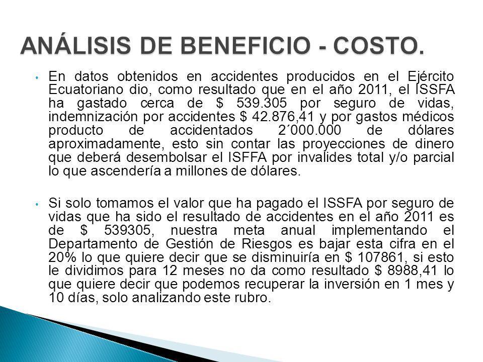 En datos obtenidos en accidentes producidos en el Ejército Ecuatoriano dio, como resultado que en el año 2011, el ISSFA ha gastado cerca de $ 539.305