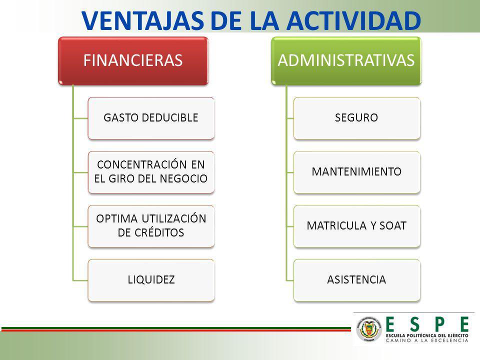 VENTAJAS DE LA ACTIVIDAD FINANCIERAS GASTO DEDUCIBLE CONCENTRACIÓN EN EL GIRO DEL NEGOCIO OPTIMA UTILIZACIÓN DE CRÉDITOS LIQUIDEZ ADMINISTRATIVAS SEGU