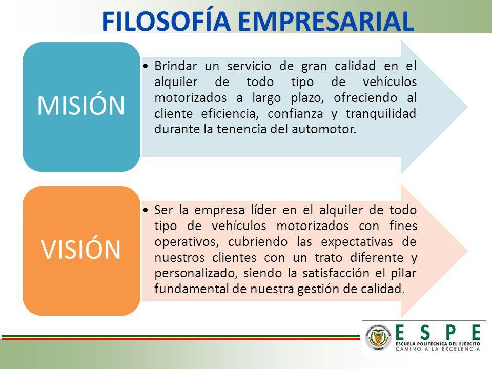 FILOSOFÍA EMPRESARIAL Brindar un servicio de gran calidad en el alquiler de todo tipo de vehículos motorizados a largo plazo, ofreciendo al cliente ef