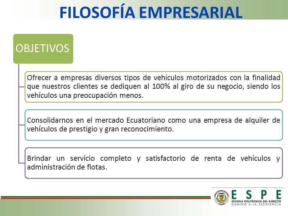 FILOSOFÍA EMPRESARIAL OBJETIVOS Ofrecer a empresas diversos tipos de vehículos motorizados con la finalidad que nuestros clientes se dediquen al 100%