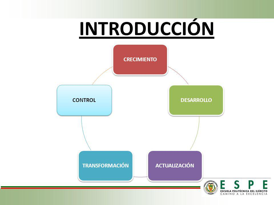 EFECTIVO Y EQUIVALENTES CAJABANCOS INVERSIONES C/P NIC 07 Estado de Flujo de Efectivo