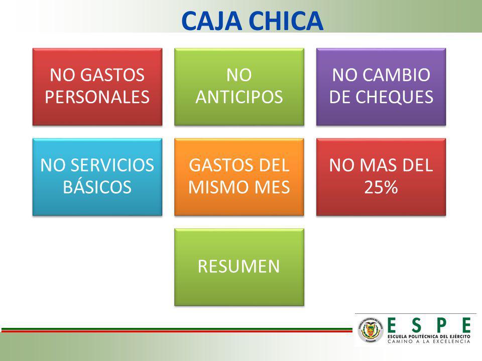 CAJA CHICA NO GASTOS PERSONALES NO ANTICIPOS NO CAMBIO DE CHEQUES NO SERVICIOS BÁSICOS GASTOS DEL MISMO MES NO MAS DEL 25% RESUMEN