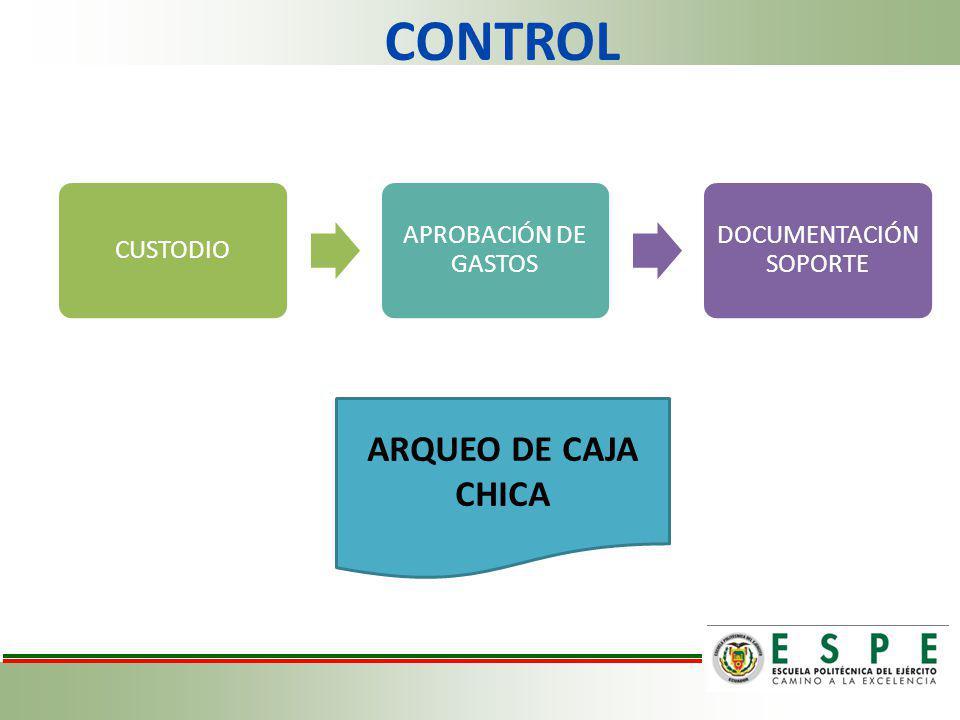 CONTROL CUSTODIO APROBACIÓN DE GASTOS DOCUMENTACIÓN SOPORTE ARQUEO DE CAJA CHICA