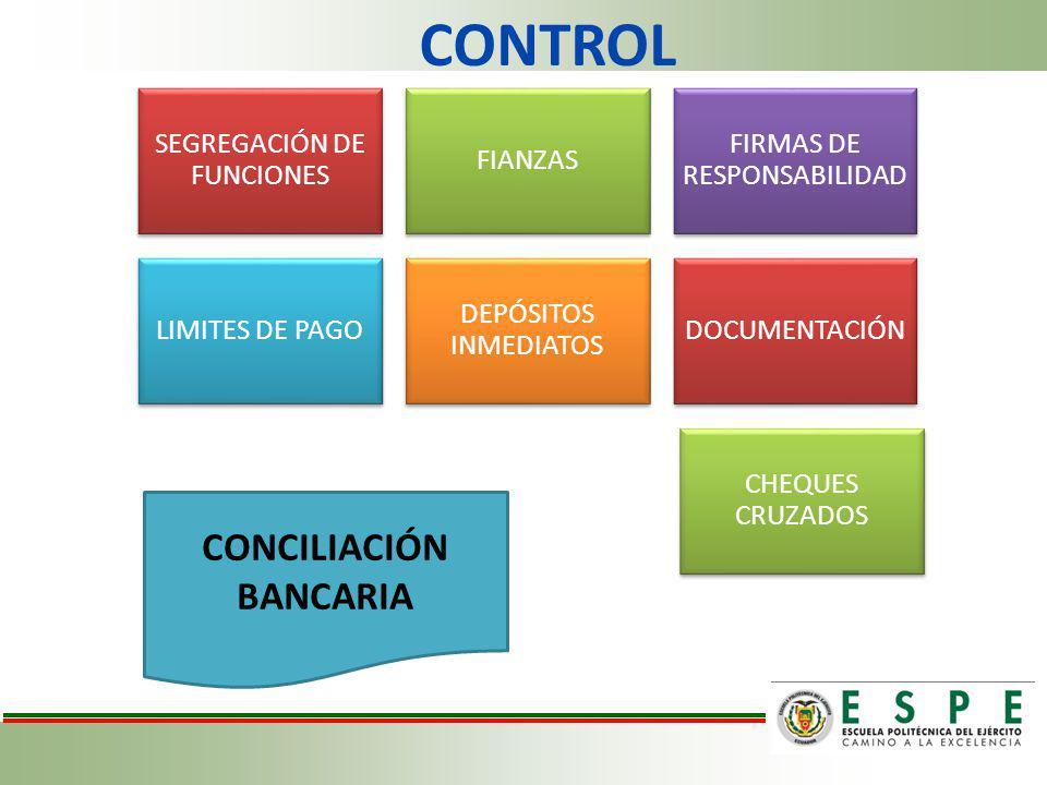 CONTROL SEGREGACIÓN DE FUNCIONES FIANZAS FIRMAS DE RESPONSABILIDAD LIMITES DE PAGO DEPÓSITOS INMEDIATOS DOCUMENTACIÓN CHEQUES CRUZADOS CONCILIACIÓN BA