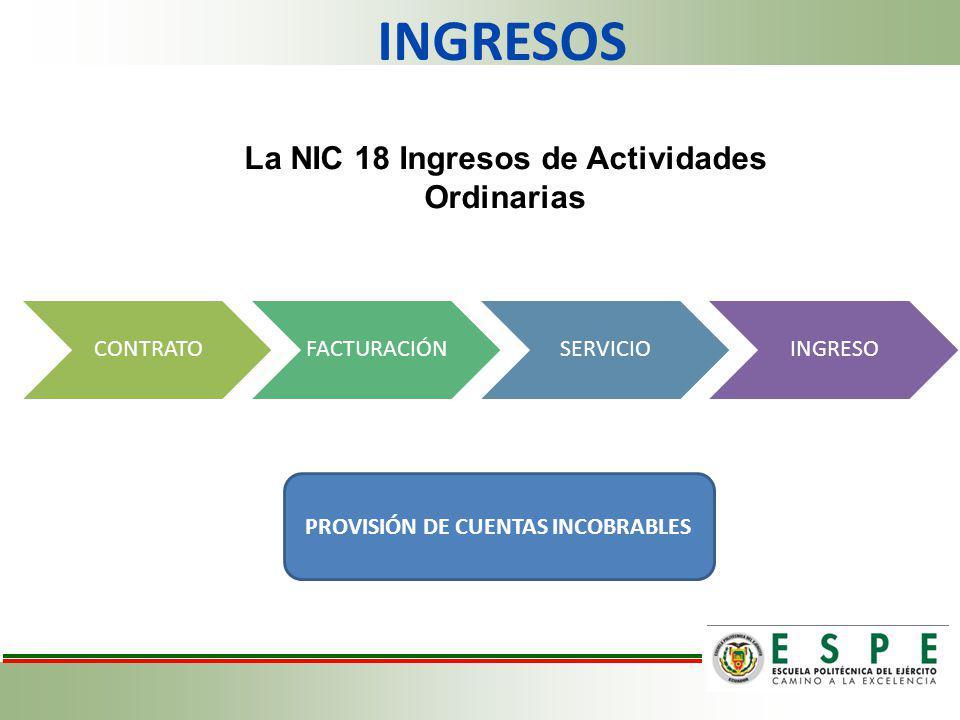 INGRESOS La NIC 18 Ingresos de Actividades Ordinarias CONTRATOFACTURACIÓNSERVICIOINGRESO PROVISIÓN DE CUENTAS INCOBRABLES