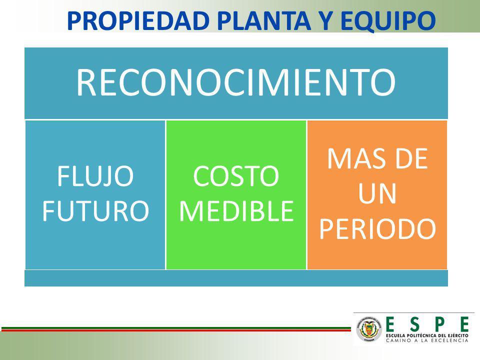 PROPIEDAD PLANTA Y EQUIPO RECONOCIMIENTO FLUJO FUTURO COSTO MEDIBLE MAS DE UN PERIODO