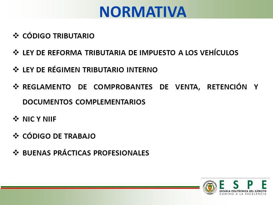 OBJETIVO GENERAL Establecer un manual de control interno en el área contable de la empresa REPONER S.A.