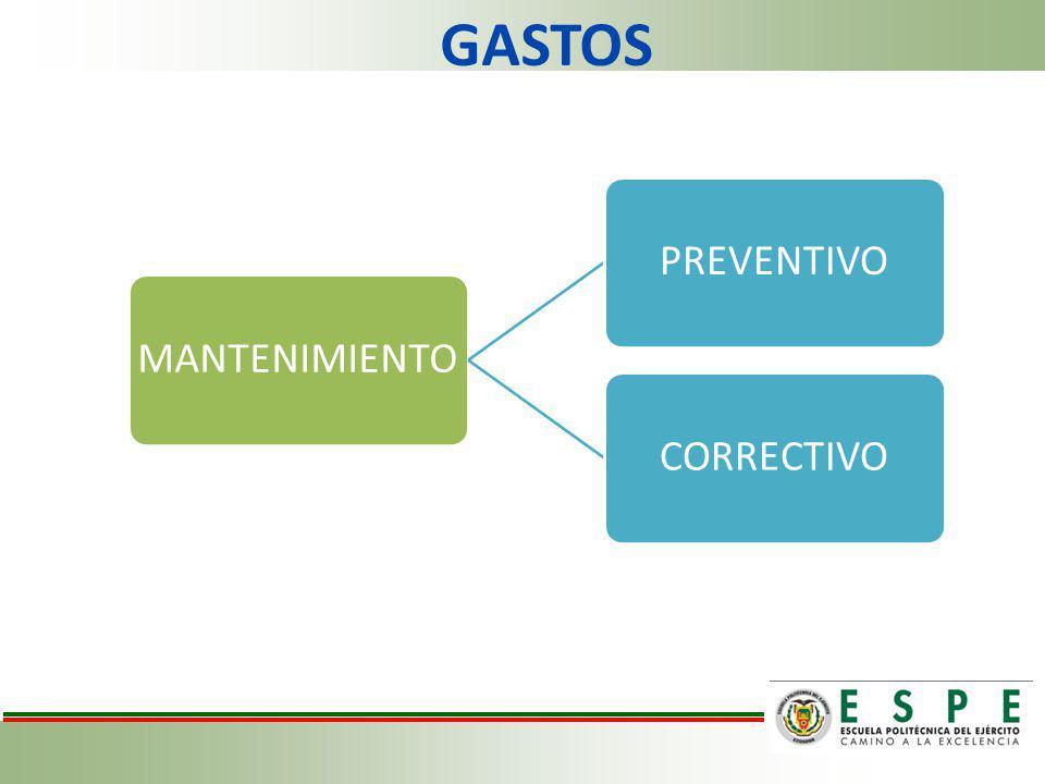 GASTOS MANTENIMIENTO PREVENTIVO CORRECTIVO