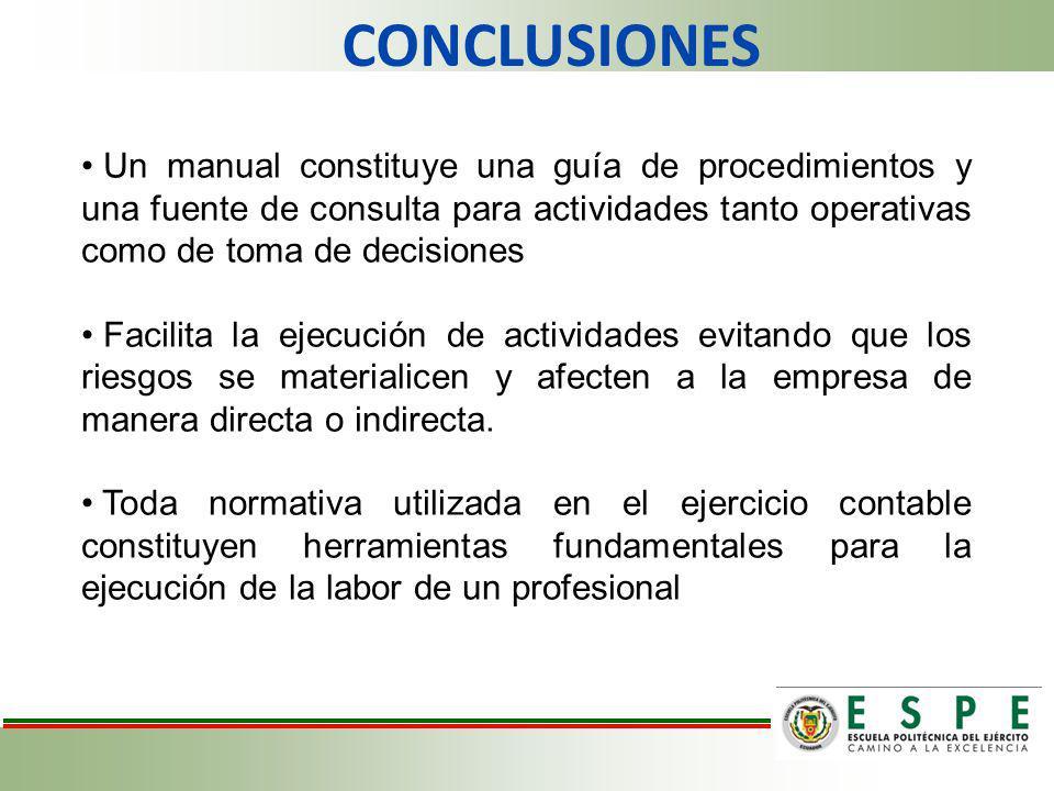 CONCLUSIONES Un manual constituye una guía de procedimientos y una fuente de consulta para actividades tanto operativas como de toma de decisiones Fac