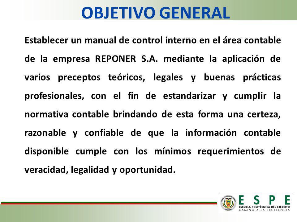 OBJETIVO GENERAL Establecer un manual de control interno en el área contable de la empresa REPONER S.A. mediante la aplicación de varios preceptos teó