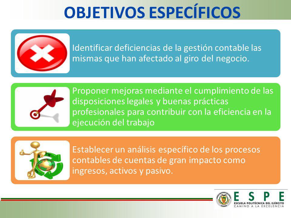 CONTROL SEGREGACIÓN DE FUNCIONES FIANZAS FIRMAS DE RESPONSABILIDAD LIMITES DE PAGO DEPÓSITOS INMEDIATOS DOCUMENTACIÓN CHEQUES CRUZADOS CONCILIACIÓN BANCARIA