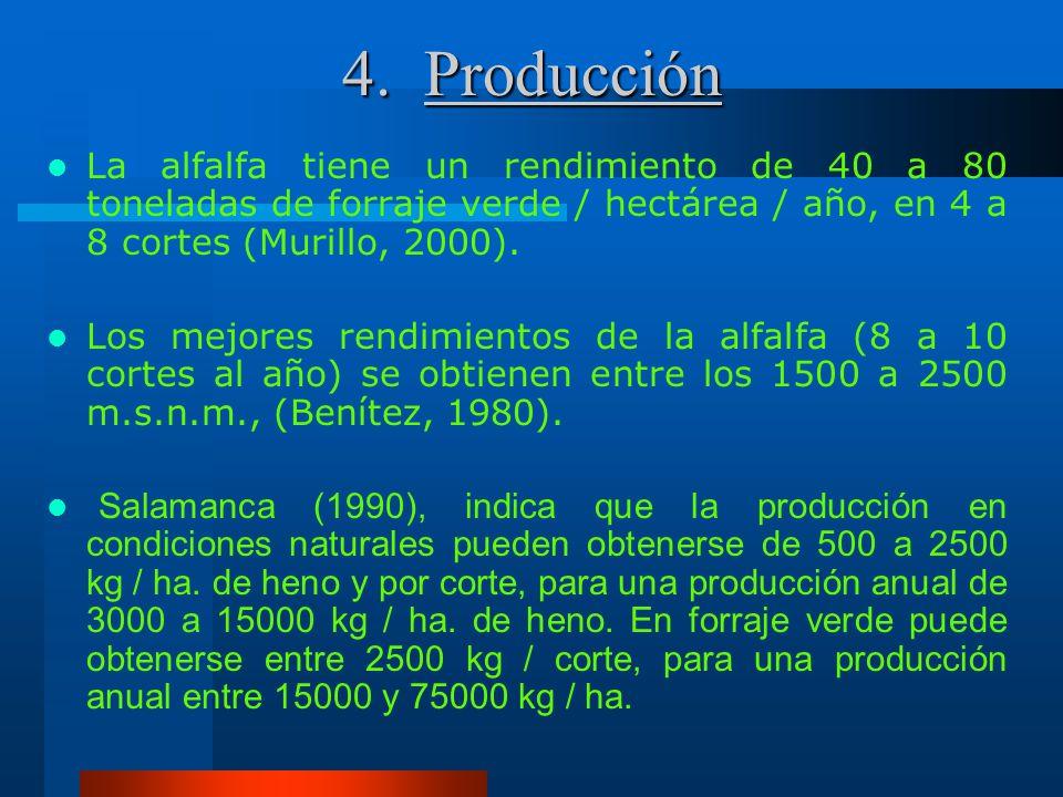 También León (2002), indica que la alfalfa se adapta, desde el nivel del mar hasta 3000 m.s.n.m. en la sierra, el mejor clima está entre los 1500 y 25