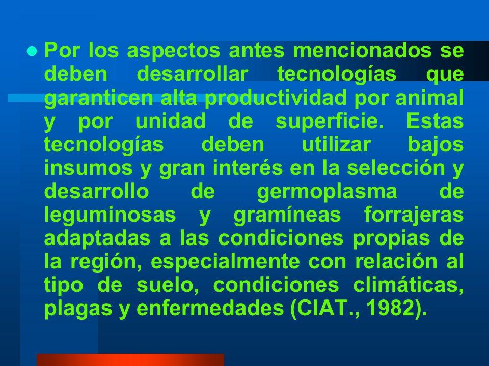 B.ALTURA DE PLANTA 1.