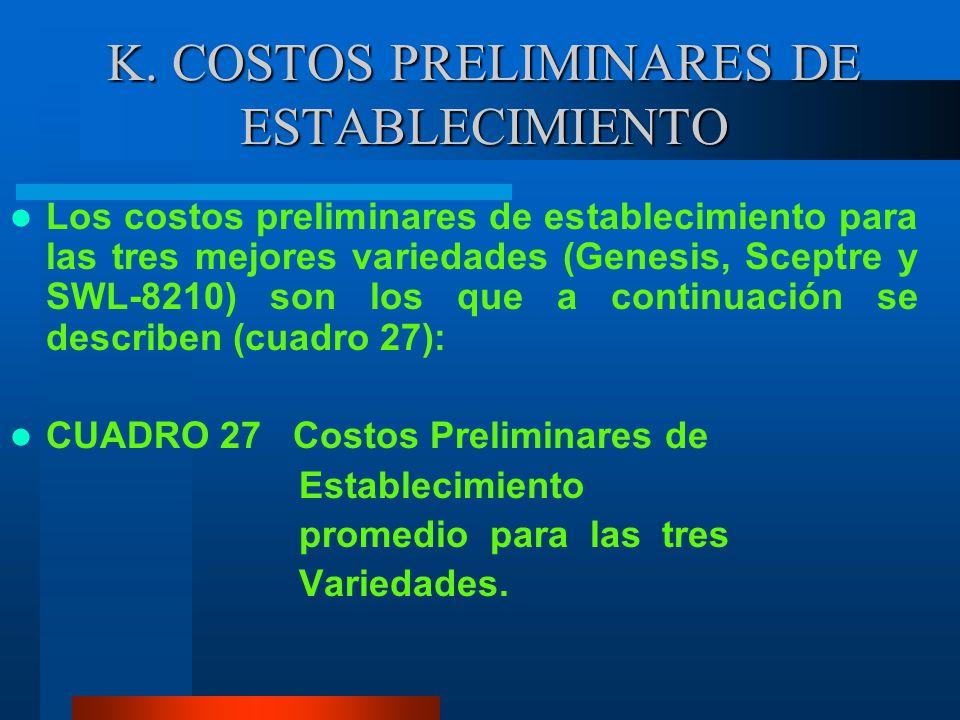 CUADRO 26 Contenido nutricional en base seca de los tres cultivares seleccionados por su rendimiento y demás características fenotípicas. VARIABLECULT